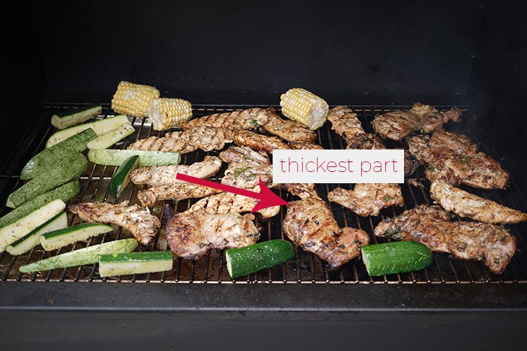 where to put thermometer to check meat temperature